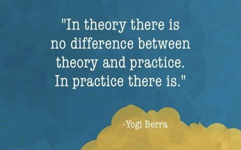 Awareness + Accountability for Practice = Change